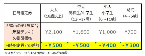 f:id:pHp:20180325230933j:plain