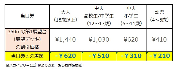 f:id:pHp:20180325231112j:plain